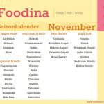 Saisonkalender November