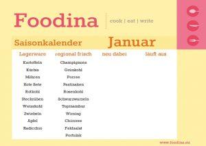 [Saisonkalender] Januar – ein magerer Monat
