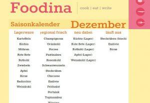 [Saisonkalender] Dezember – Wurzeln und Kohl